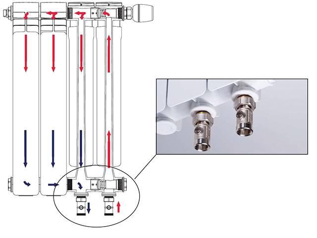 Алюминиевые радиаторы отопления характеристики