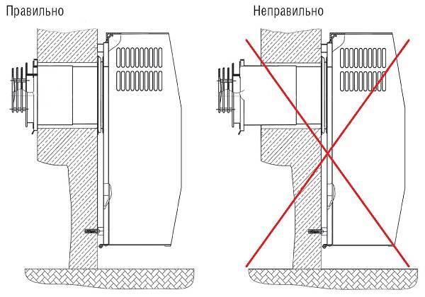 Установка конвектора газового