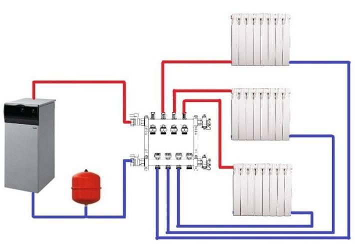 Схема отопления частного двухэтажного дома