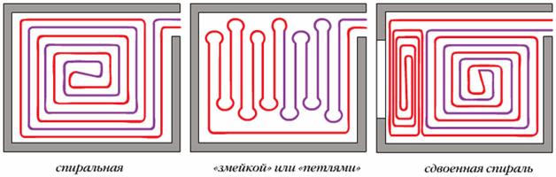 Устройство водяного теплого пола под плитку