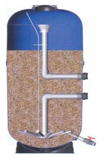 Оборудование для очистки воды в бассейне
