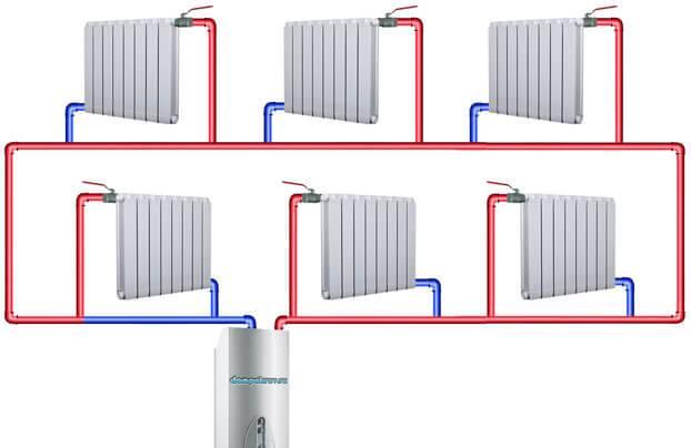Какие бывают системы отопления
