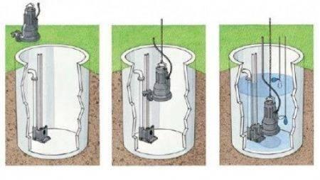 Каким насосом откачать выгребную яму