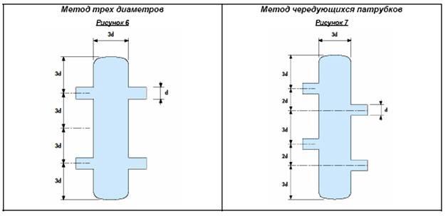 Гидравлический разделитель для отопления