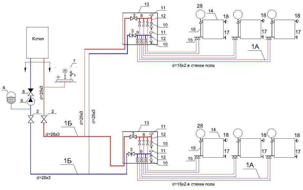Что такое автономное отопление