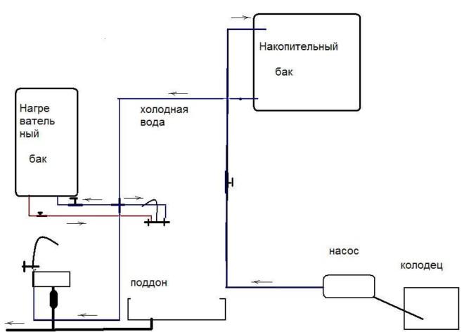 Установка душ кабины