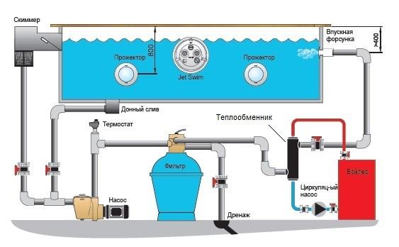Расчет теплообменника для бассейна