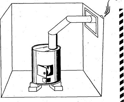 Печка на даче своими руками