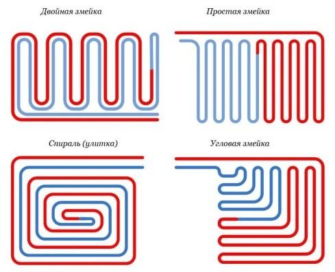 Как нарисовать схему отопления