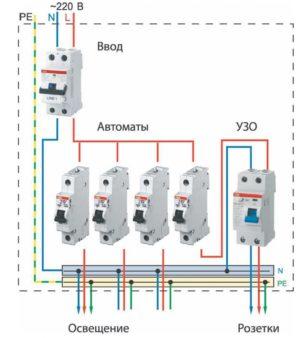 Схема трехфазной электропроводки в частном доме