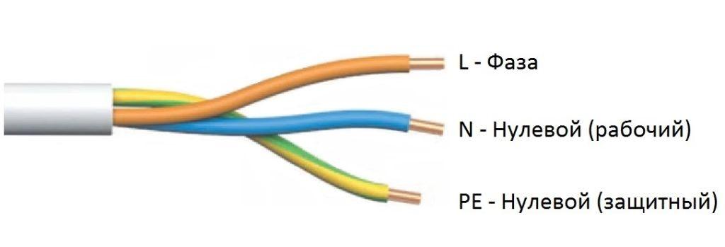 Провода для проводки в квартире