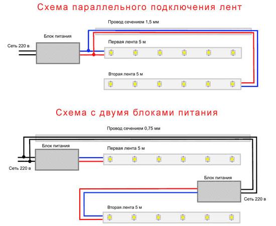 Как подключить светодиодную ленту дома